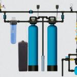 Выбираем систему очистки воды для частного дома: ТОП-70 советов!